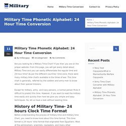 Military Time Phonetic Alphabet: 24 Hour Time Conversion