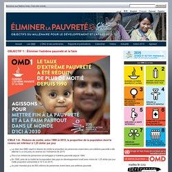 OBJECTIF 1 : Éliminer l'extrême pauvreté et la faim - Objectifs du Millénaire pour le développement (OMD)