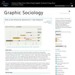 Who is the Millennial Generation? | Pew Research » Graphic Sociology