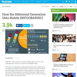 How the Millennial Generation Uses Mobile
