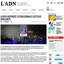 A quoi aspirent les millennials les plus brillants - Etude Marketing