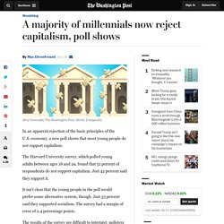 A majority of millennials now reject capitalism, poll shows