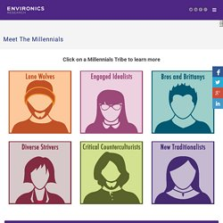 Meet The Millennials - Environics Research