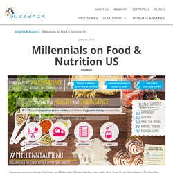 Millennials on Food & Nutrition US – BuzzBack