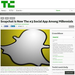 Snapchat Is Now The #3 Social App Among Millennials