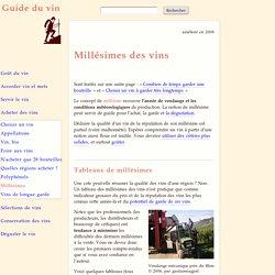 Millésimes des vins : crus de Bordeaux, Bourgogne, etc.