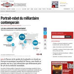 Portrait-robot du milliardaire contemporain