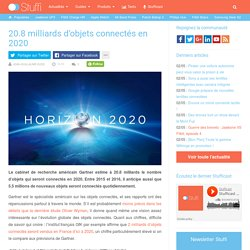 20.8 milliards d'objets connectés en 2020