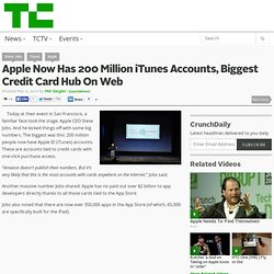 Apple Now Has 200 Million iTunes Accounts, Biggest Credit Card Hub On Web