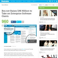 Box.net Raises $48 Million Series D