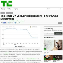 The Times UK Lost 4 Million Readers To Its Paywall Experiment