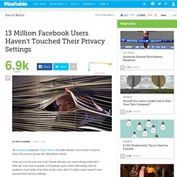 13 Million Facebook Users Haven't Touched Their Privacy Settings