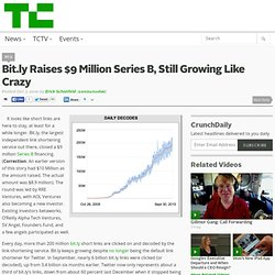 Bit.ly Raises $10 Million Series B, Still Growing Like Crazy