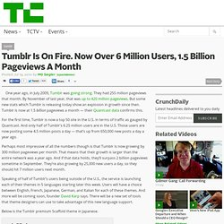 Tumblr Is On Fire. Now Over 6 Million Users, 1.5 Billion Pageviews A Month