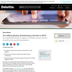 3.5 million photos shared every minute in 2016