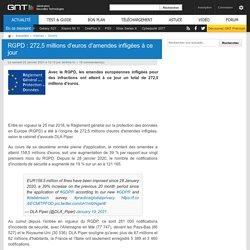 RGPD : 272,5 millions d'euros d'amendes infligées à ce jour