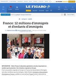 France: 12 millions d'immigrés et d'enfants d'immigrés