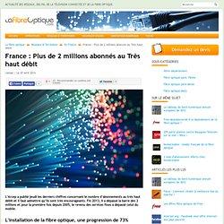 France : Plus de 2 millions abonnés au Très haut débit