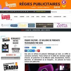 France Culture : 22 millions de podcasts téléchargés par mois