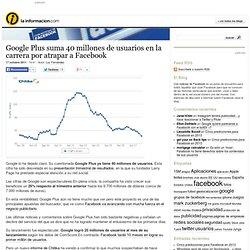 Google Plus suma 40 millones de usuarios