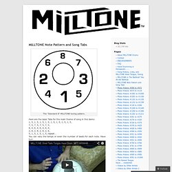 MILLTONE Note Pattern and Song Tabs