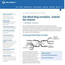 Ein Mind Map erstellen - Schritt für Schritt