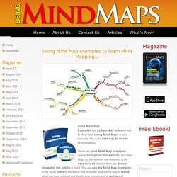 Mind Map Examples - Use them to learn