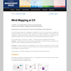 Mind Mapping et CV