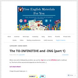 Mind maps – Free English Materials For You
