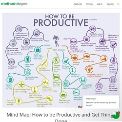 Mind Map: How to be Productive and Get Things Done