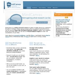 MindCanvas | A research service from Uzanto