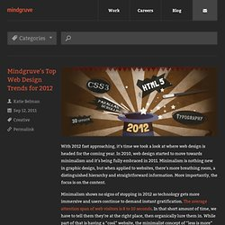 s Top Web Design Trends for 2012 « Mindgruve: The Feed – Digital Marketing Agency: San Diego, Orange County, Los Angeles