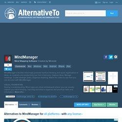 MindManager Alternatives and Similar Software