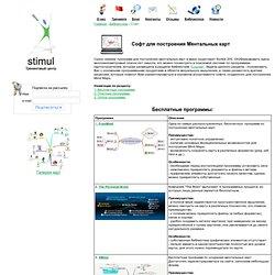 Софт для построения ментальных карт: Mindjet MindManager, FreeMind, ConceptDraw MindMap, MindMeister