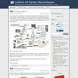 » MindManager - Lettres et Cartes Heuristiques