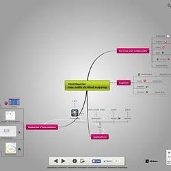 MindMapCiel : mes outils de Mind mapping