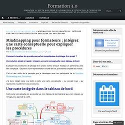 Mindmapping pour formateurs : intégrez une carte conceptuelle pour expliquer les procédures