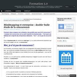 Mindmapping et entreprise : double-bulle étude de la concurrence