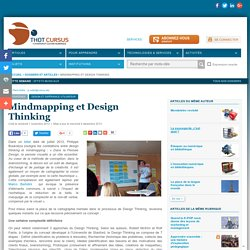 Mindmapping et Design Thinking