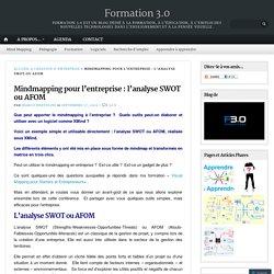 Mindmapping pour l'entreprise : l'analyse SWOT ou AFOM