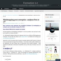 Mindmapping pour entreprise : analyses Pest et 4 P