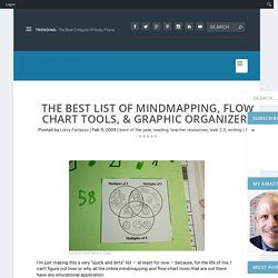 "Not ""The Best,"" But ""A List"" Of Mindmapping, Flow Chart Tools, & Graphic Organizers"
