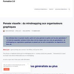 Pensée visuelle : du mindmapping aux organisateurs graphiques