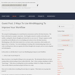 Guest Post: 3 Ways to use MindMapping to Improve your Workflow