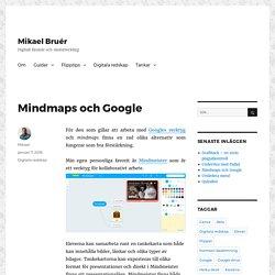 Mindmaps och Google – Mikael Bruér