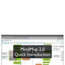 Mindmup - Zero-friction online mind mapping