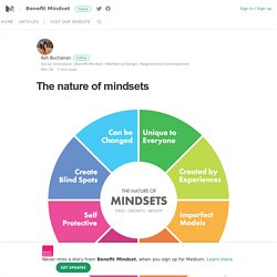 The nature of mindsets – Benefit Mindset – Medium