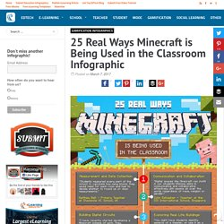 25 Real Ways Minecraft is Being Used in the Classroom Infographic