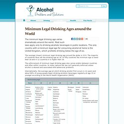 Minimum Legal Drinking Ages around the World
