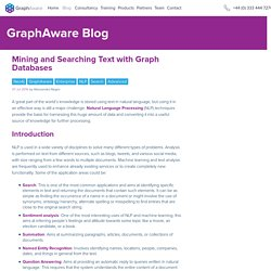 Mining and Searching Text with Graph Databases